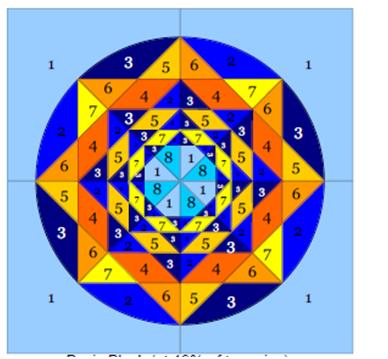 Fabric Code Block 14 Almost Fractal Mandala